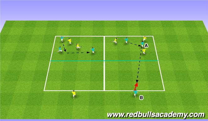 Football/Soccer Session Plan Drill (Colour): 3v3 Rondo