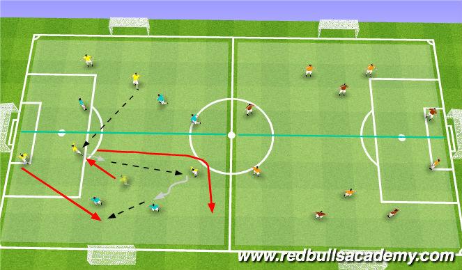 Football/Soccer Session Plan Drill (Colour): 5v5 - (2x) 3v2