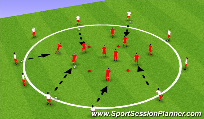 Football/Soccer Session Plan Drill (Colour): Warm up- Receiving,Turning