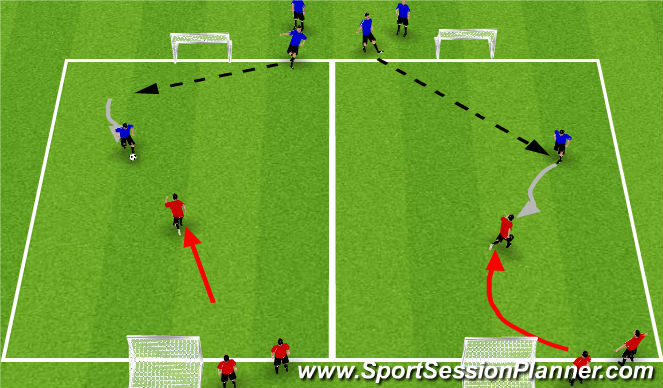 Football/Soccer Session Plan Drill (Colour): 1v1 Def to Goal