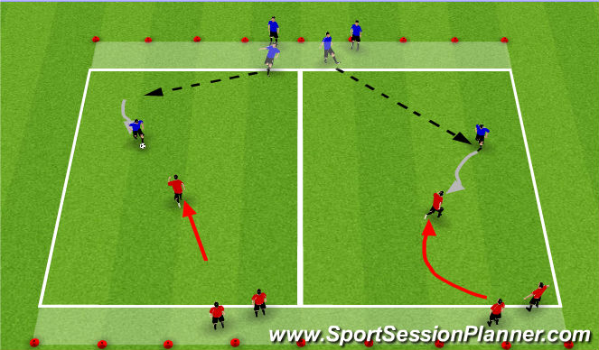 Football/Soccer Session Plan Drill (Colour): 1v1 Def to Endzone
