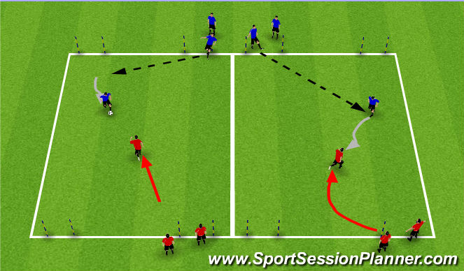 Football/Soccer Session Plan Drill (Colour): 1v1 Def to 2 goals, with Communication