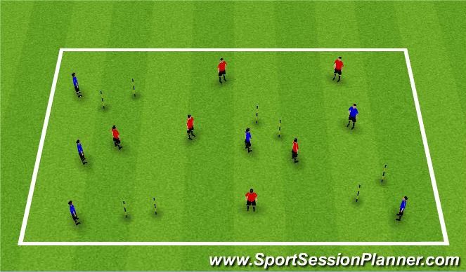 Football/Soccer Session Plan Drill (Colour): 1v1 Defending Game 6v6