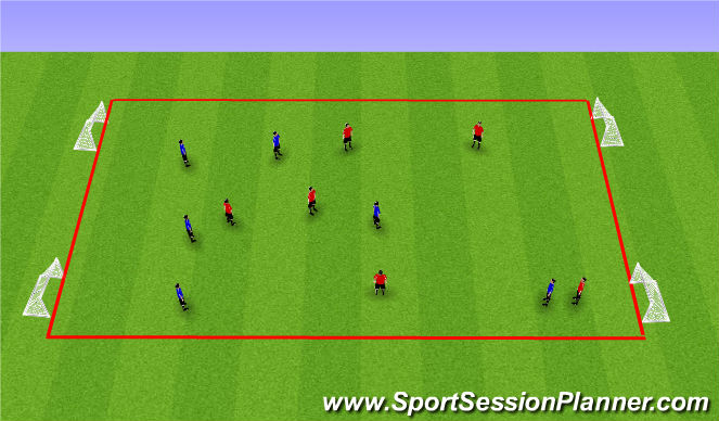 Football/Soccer Session Plan Drill (Colour): 4 goal game, emphasize 1v1 defending