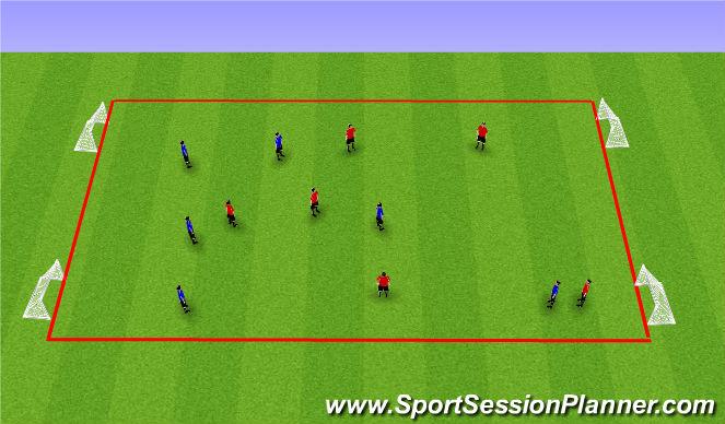 Football/Soccer Session Plan Drill (Colour): 4 goal game, emphasize 1v1 defending