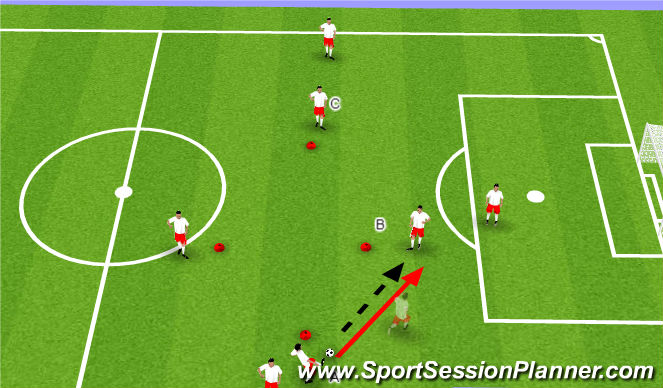 Football/Soccer Session Plan Drill (Colour): Coerver Receiving drill Progression 1