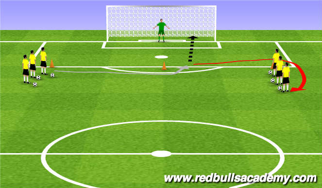 Football/Soccer Session Plan Drill (Colour): Main Theme 1 (811)