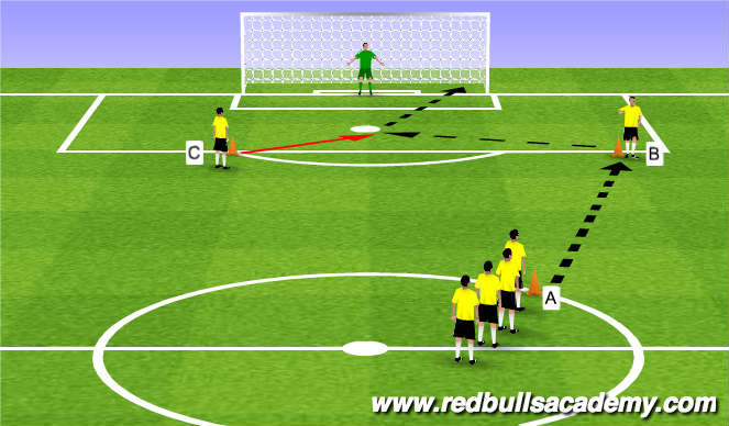 Football/Soccer Session Plan Drill (Colour): Main Theme 2 (812)