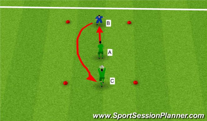 Football/Soccer Session Plan Drill (Colour): Individual Practice - Defensive Headers