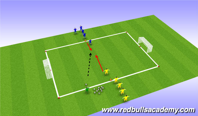 Football/Soccer Session Plan Drill (Colour): Opposed- Turns in pressure to goals.