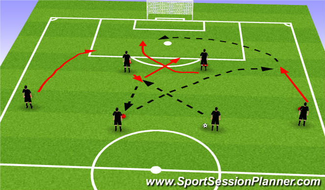 Football/Soccer Session Plan Drill (Colour): Attacking Pattern 3