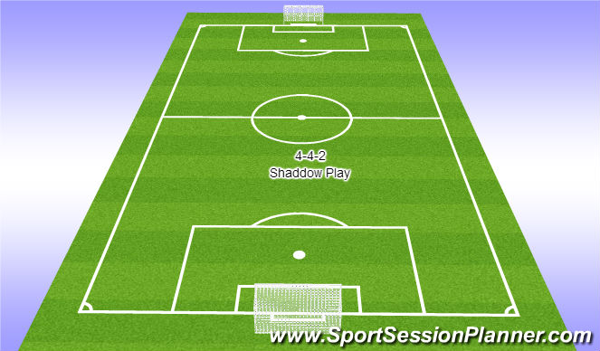 Football/Soccer Session Plan Drill (Colour): Shaddow Play