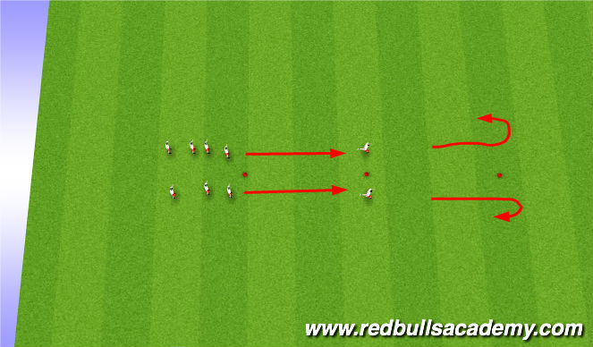 Football/Soccer Session Plan Drill (Colour): SAQ/Warm up