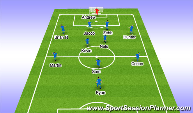 Football/Soccer Session Plan Drill (Colour): 1st GAME starters