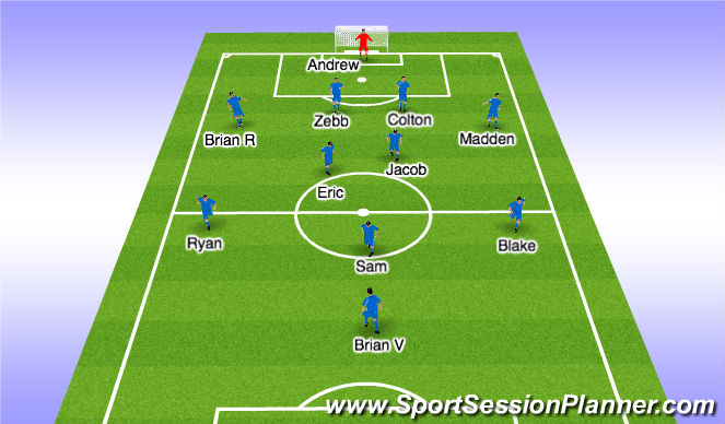 Football/Soccer Session Plan Drill (Colour): 2nd GAME starters