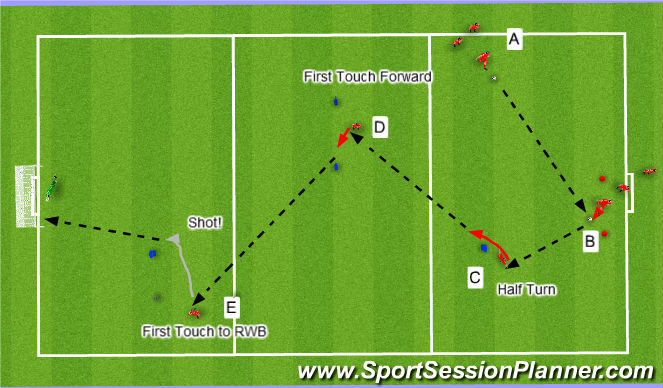Football/Soccer Session Plan Drill (Colour): Skill Intorduction