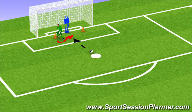 Football/Soccer Session Plan Drill (Colour): Handling Part 2