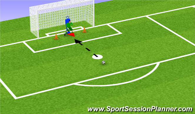 Football/Soccer Session Plan Drill (Colour): Handling Part 3