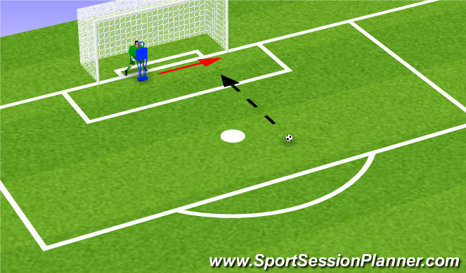 Football/Soccer Session Plan Drill (Colour): Handling Part 5