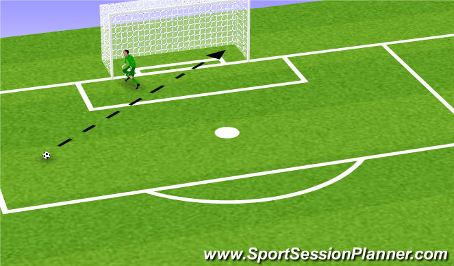 Football/Soccer Session Plan Drill (Colour): Handling Part 7