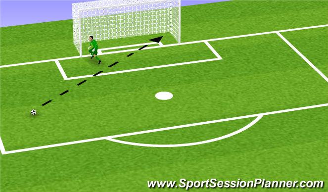 Football/Soccer Session Plan Drill (Colour): Handling Part 7