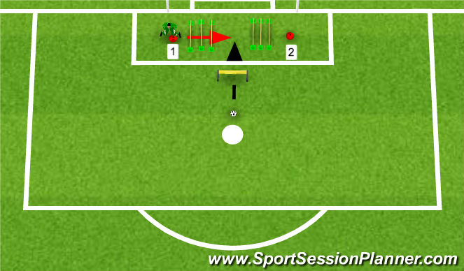 Football/Soccer Session Plan Drill (Colour): Rebound session 1