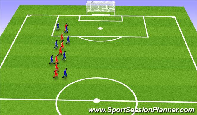 Football/Soccer Session Plan Drill (Colour): Niðurlag: