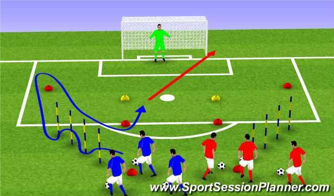 Football/Soccer Session Plan Drill (Colour): 1:1 dribbel