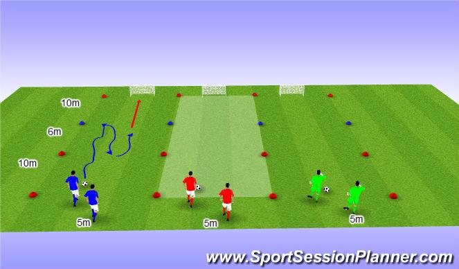 Football/Soccer Session Plan Drill (Colour): kappen/draaien wedstrijdvorm
