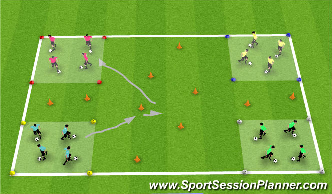 Football/Soccer Session Plan Drill (Colour): 1v1 Moves