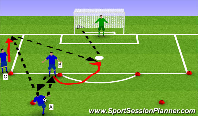 Football/Soccer Session Plan Drill (Colour): Passing combination to shoot