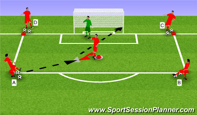 Football/Soccer Session Plan Drill (Colour): Finishing in the box