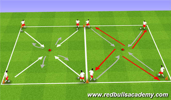 Football/Soccer Session Plan Drill (Colour): Warm-up 2 (Turning Technqiue)