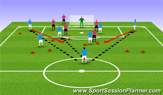 Football/Soccer Session Plan Drill (Colour): Game related actvity