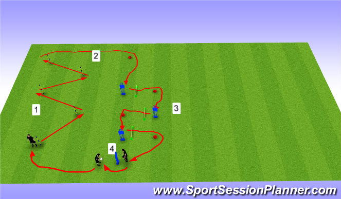 Football/Soccer Session Plan Drill (Colour): Defensive Circut