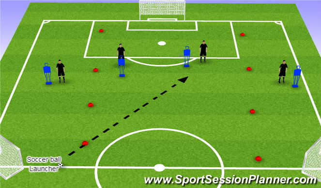 Football/Soccer Session Plan Drill (Colour): Flat back 4 defensive shape