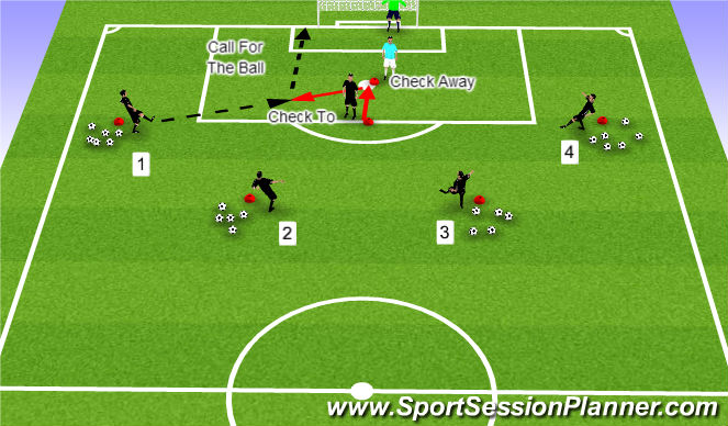 Football/Soccer Session Plan Drill (Colour): Striker Finishing Back to Goal with Passive Defender