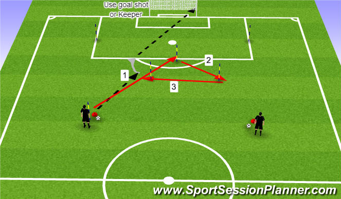Football/Soccer Session Plan Drill (Colour): Checking back to ball, shooting & Fitness