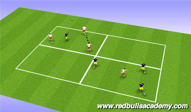 Football/Soccer Session Plan Drill (Colour): Main Theme - Shielding - 3v1