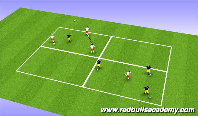 Football/Soccer Session Plan Drill (Colour): Main Theme - Shielding - 3v1