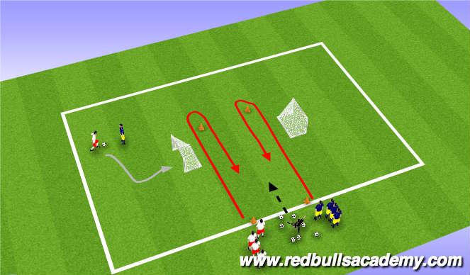 Football/Soccer Session Plan Drill (Colour): 1v1 Turning