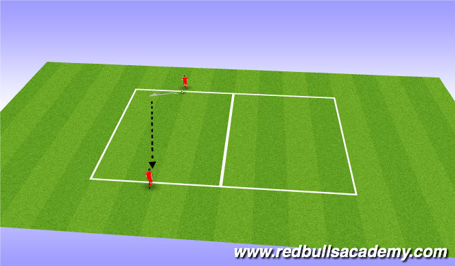 Football/Soccer Session Plan Drill (Colour): Curled and Power Shooting