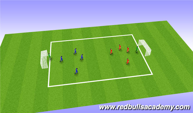 Football/Soccer Session Plan Drill (Colour): 4v4 +GK