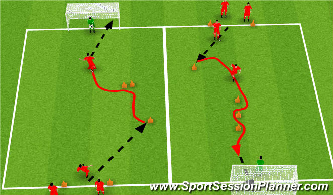 Football/Soccer Session Plan Drill (Colour): Finishing Circuit