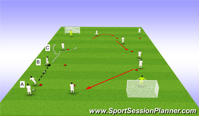 Football/Soccer Session Plan Drill (Colour): Rapid 1v1