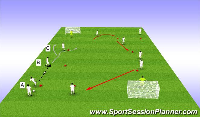 Football/Soccer Session Plan Drill (Colour): Rapid 1v1