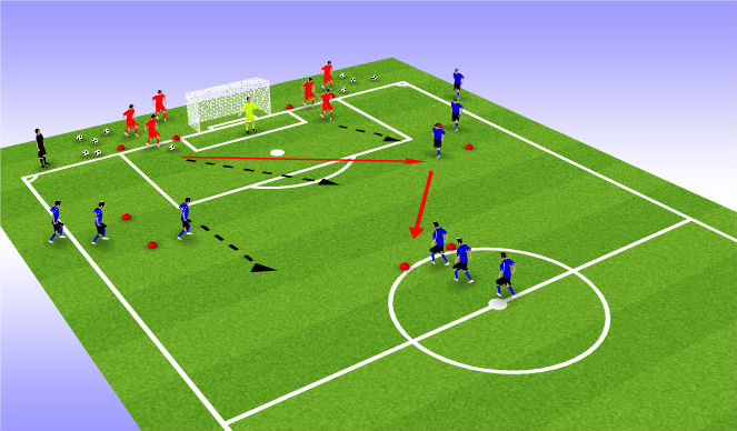 Football/Soccer Session Plan Drill (Colour): Small SIded Game Shooting and Finishing