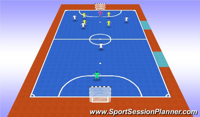 Futsal Session Plan Drill (Colour): Pressure to score/pressure to defend game