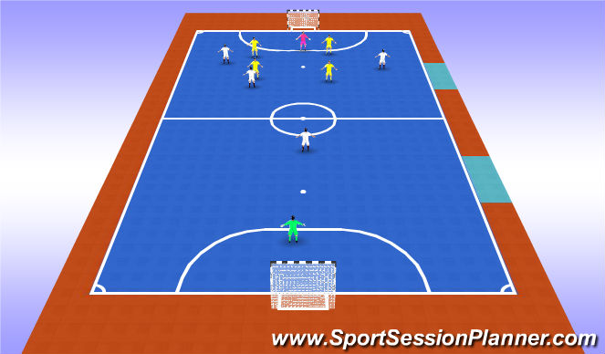 Futsal Session Plan Drill (Colour): Pressure to score/pressure to defend game