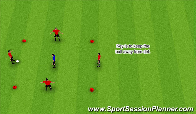 Football/Soccer Session Plan Drill (Colour): Rondo - Must take 2 touches